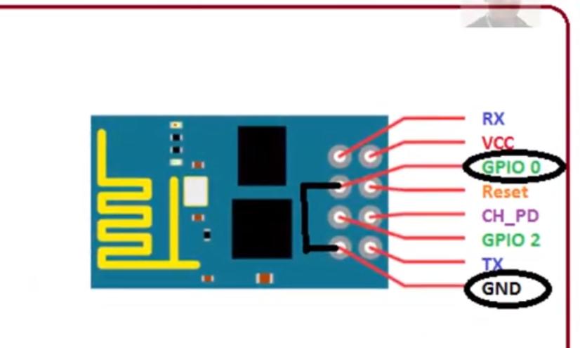 esp8266 pin